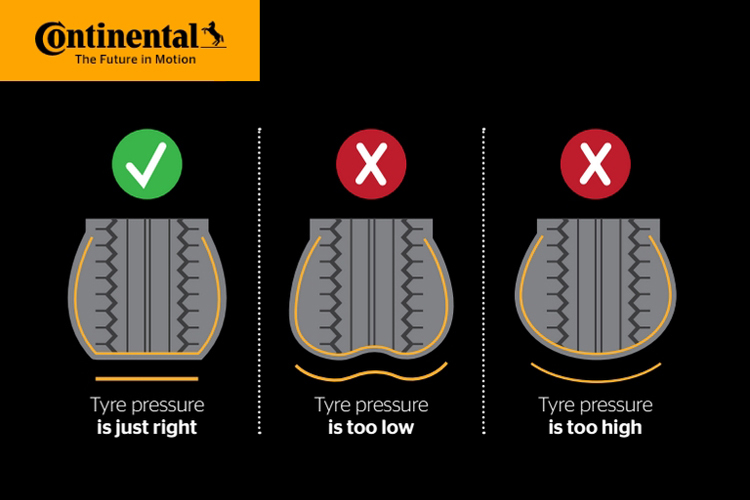 correct tyre inflation infographic